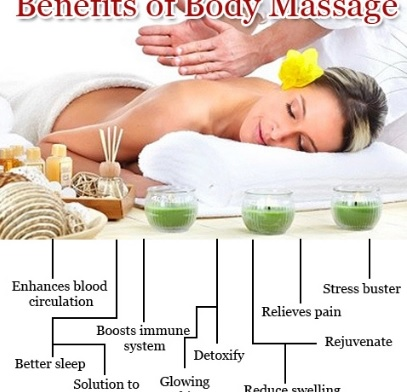 38 Benefits of Full Body Massage You Still Don't Know